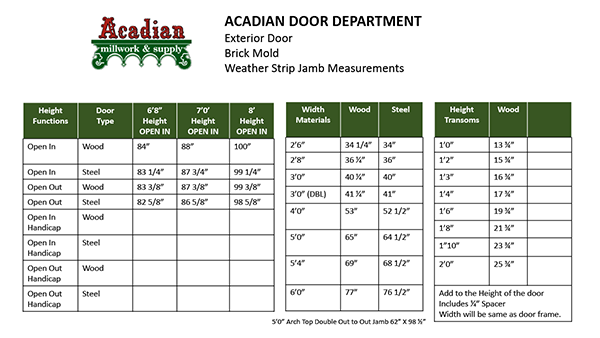exterior-door-brick-mold-strip-jamb-measurements
