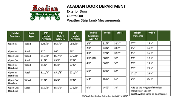 exterior-out-to-out-strip-jamb-measurements